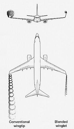 Boeing 737 winglets